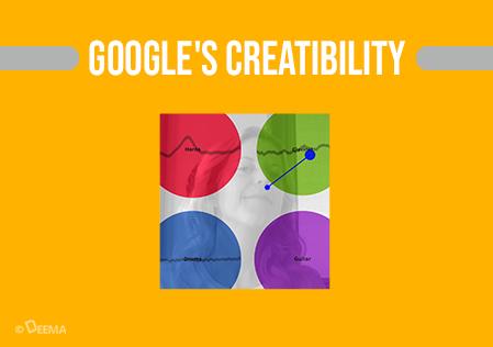 کمپین تبلیغاتی گوگل کریتابلیتی