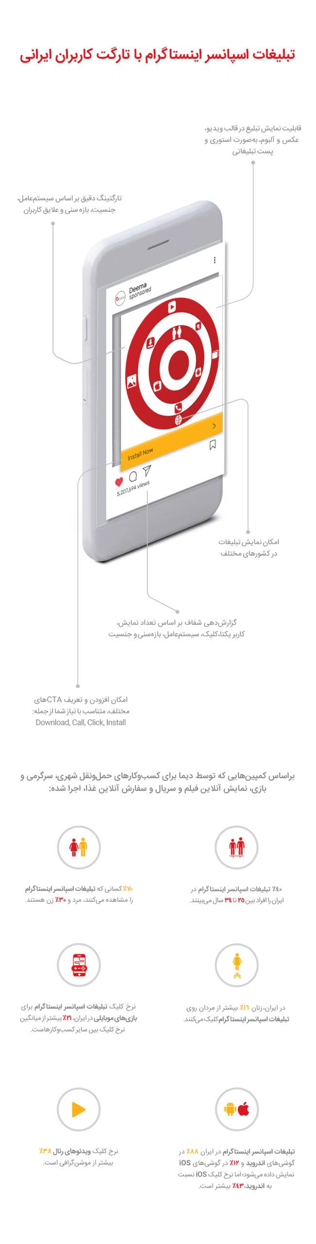 تبلیغات اسپانسر اینستاگرام